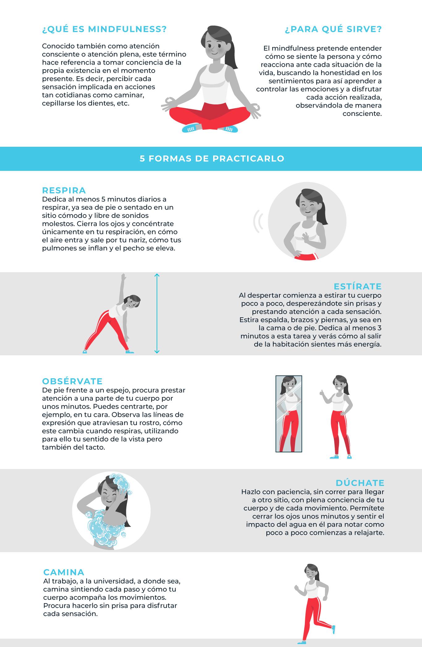 Infografia - 5 formas de practicar mindfulness