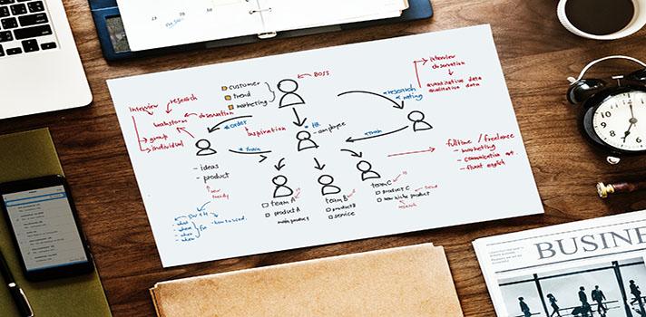 ¿Qué es una Design-Focused University?