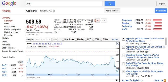 O Google Finance permite acompanhar as movimentações do mercado de ações em tempo real