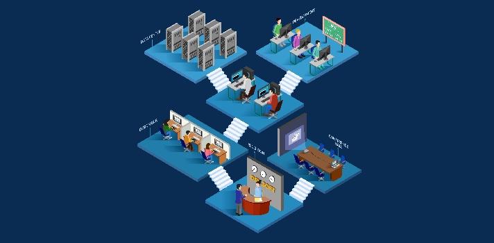 """<p>Una nueva edición del """"Reporte anual del sector de software y servicios informáticos de la República Argentina"""" que elabora el Observatorio Permanente de la industria del Software y Servicios Informáticos (Opssi) presenta, entre otros datos, <strong>cuáles son los perfiles técnicos dentro de la industria que tuvieron más demanda y cuáles fueron los más difíciles de cubrir por las empresas durante el segundo semestre del 2016</strong>.</p><p></p><p>Los siguientes son los diez perfiles más demandados en la industria del software en nuestro país:</p><p>1. <a href=https://noticias.universia.com.ar/educacion/noticia/2017/02/10/1149470/ocupaciones-tecnologicas-hace-desarrollador-mobile.html title=Desarrollador de aplicaciones target=_blank>Desarrollador de aplicaciones</a></p><p>2. <a href=https://noticias.universia.com.ar/educacion/noticia/2017/03/20/1150657/ocupaciones-tecnologicas-hace-analista-funcional.html title=Analista / Consultor Funcional target=_blank>Analista / Consultor Funcional</a></p><p>3. <a href=https://noticias.universia.com.ar/cultura/noticia/2017/05/05/1152110/ocupaciones-tecnologicas-hace-analista-tester.html title=Analista tester target=_blank>Analista tester</a></p><p>4. <a href=https://noticias.universia.com.ar/educacion/noticia/2017/01/20/1148655/ocupaciones-tecnologicas-hace-project-manager.html title=Líder de proyecto target=_blank>Líder de proyecto</a></p><p>5. Arquitecto de soluciones</p><p>6. Diseñador gráfico / multimedia</p><p>7. Soporte técnico</p><p>8. Mesa de ayuda</p><p>9. Administrador de redes y sistemas operativos</p><p>10. Administrador de bases de datos</p><p></p><p><br/>En cuanto a los perfiles más difíciles de cubrir por las empresas, el <strong>Arquitecto de Soluciones</strong> continúa siendo, al igual que hace un año, el que generó más dificultades dentro de los diez más demandados. El segundo perfil más difícil de cubrir fue el Desarrollador de Aplicaciones.</p><p></p><p><strong>Acerca del informe</strong></p><p>El Report"""