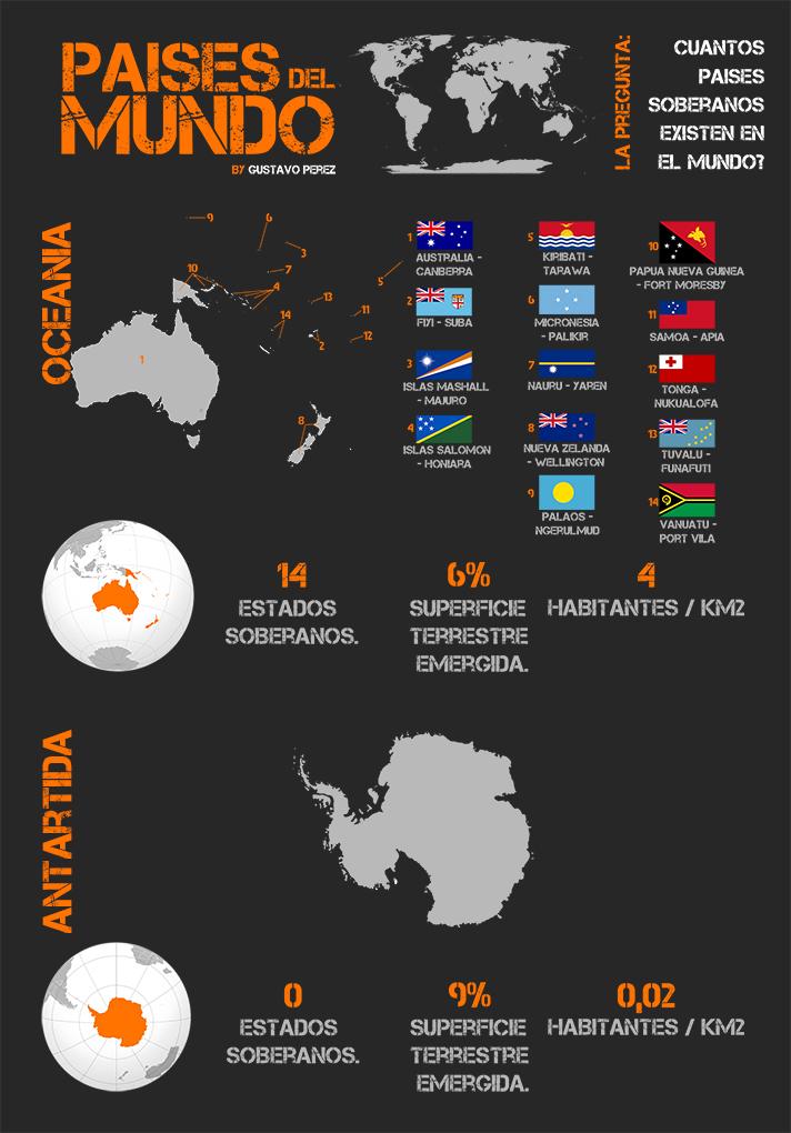 ¿Cuántos países hay en Oceanía y en la Antártida?