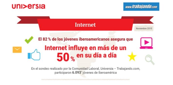 """<p>6.093 personas, 53% mujeres y 47% hombres, fueron los encuestados por <strong>Universia</strong>, la red de universidades presente en 23 países de Iberoamérica, y <strong>Trabajando.com</strong>, la comunidad laboral formada por una amplia red de sitios asociados, con el objetivo de conocer <strong>qué opinan los jóvenes en relación al uso de la web</strong>.</p><p></p><p>El 82% de los encuestados sostuvo que <strong>internet influye en más del 50% de su vida cotidiana</strong>. Dentro de este porcentaje, 51% opinó que tiene influencia en más del 50% de sus actividades, y otro 31% en más de un 80%. El restante 18% de los jóvenes, en cambio, aseguró que Internet está presente en menos del 30% de su día a día.</p><p></p><p>Por otra parte, <strong>el 60% de las personas consultadas reconoció a Internet como algo importante en su vida</strong>, mientras que un 34% manifestó que sólo lo es """"en algunas ocasiones"""" y el 6% restante admitió no darle importancia.</p><p></p><p>Frente a la pregunta """"¿A qué edad empezaste a usar Internet con frecuencia?"""", ocho de cada diez jóvenes iberoamericanos manifestó<strong> haber comenzado a navegar en Internet a los 14 años</strong>. Le sigue un 14 % que recuerda haber comenzado a los 10 años, mientras que el 5 % asegura haberlo hecho a los 7 años. Cabe mencionar que las tendencias actuales sobre el avance de Internet en la vida de los niños hace pensar que<strong> las edades de uso e influencia irán disminuyendo con el correr de los años</strong>.</p><p></p><p>Respecto a la finalidad que los jóvenes le dan a internet,en contra de lo que podría pensarse,<strong> las redes sociales constituyen la tercera actividad más frecuente</strong>. La investigación dejó ver que ésta ocupa el 19% del tiempo total de navegación; mientras que la <strong>búsqueda de información específica el 23%</strong> y la revisión de la casilla de e-mail, el mismo valor en cantidad de tiempo. Por su parte, leer noticias demanda el 17%, y pagar facturas y realizar"""
