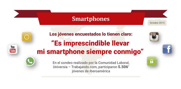 <p>La comunidad <strong>Universia - Trabajando.com</strong> realizó una nueva <strong>encuesta a 5.506 jóvenes iberoamericanos</strong> para conocer el nivel de dependencia que existe con el uso del smartphone. El <strong>91 % considera imprescindible llevar el smartphone</strong> con él, y un 37% asegura que regresaría en caso de que se le olvidara. Solo un 9% no lo considera algo esencial en su día a día. ¡Mira la infografía!</p><blockquote style=text-align: center;>El 57% de los encuestados considera que el uso del smartphone provoca más distracciones</blockquote><p><img src=https://imagenes.universia.net/gc/net/images/infografias/j/jo/jov/jovenes-iberoamericanos-no-puede-estar-sin-su-smartphone-.jpg alt=width=612 height=1516/></p>