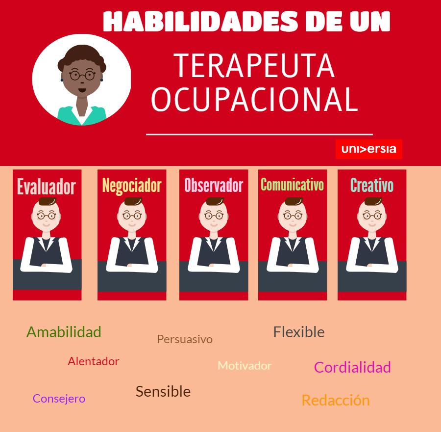 Qué Debe Saber Un Terapeuta Ocupacional Infografía