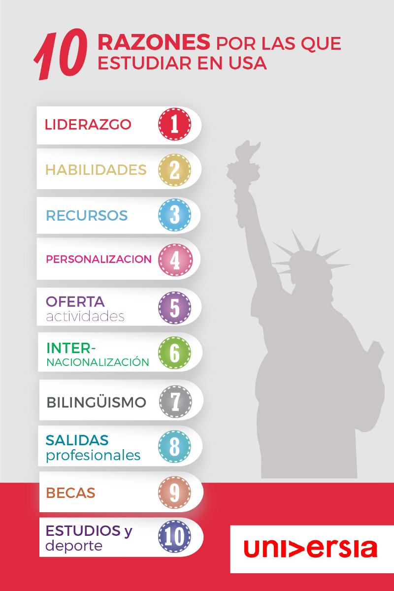10 razones por las que estudiar en Estados Unidos