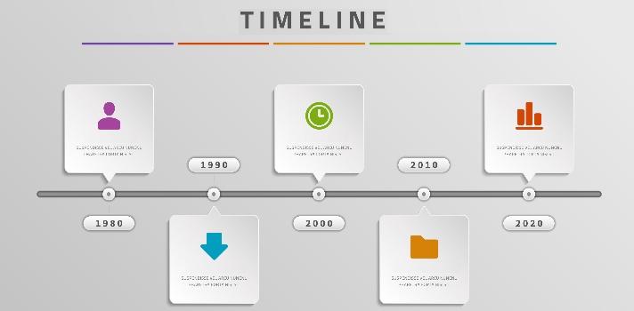 <p>Son tantos los<strong>sucesos que tuvieron lugar en la historia</strong>que por momentos resulta difícil comprender cuál ocurrió antes o cuál condujo a tal otro. Ante la necesidad de establecer cierto orden y poder recordar mejor algunas cosas, se han creado herramientas gráficas como las famosas <strong>líneas de tiempo </strong><strong>que hoy en día pueden elaborarse a través de</strong><strong> aplicaciones móviles</strong>, sin necesidad de dibujarlas a mano.<br/><br/><br/>Para cumplir su función <strong>una línea del tiempo debe mostrar información jerarquizada</strong>, ordenada, además de incluir solo aquello realmente importante para no saturar el espacio con demasiada información. Todo esto se puede conseguir usando alguna de las nuevas <strong>aplicaciones para armar las mejores líneas de tiempo</strong>.<br/><br/><br/>Si estás cansado de perder tiempo dibujando y <strong>necesitas ordenar tus materiales de estudio</strong>, a continuación te dejamos 5 aplicaciones para hacer las mejores líneas de tiempo.</p><h2><strong>1.</strong><strong><a href=https://www.timetoast.com/ target=_blank>Time Toast</a></strong></h2><p>Esta última herramienta es útil para diseñar infografías interactivas en las que es posible añadir tanto fechas como imágenes. A su vez, tiene la opción de visualizar el resultado final como una línea de tiempo o como un cuadro ordenado.</p><h2><strong>2.<a href=https://timeline.knightlab.com/ target=_blank>Timeline JS</a></strong></h2><p>Su uso sencillo permite crear líneas de tiempo sumamente personalizadas. Para comenzar a utilizar la aplicación basta con seleccionar una plantilla, luego es posible editar toda la estructura agregando distintos recursos multimedia.</p><h2><strong>3.<a href=https://www.rememble.com/ target=_blank>Rememble</a></strong></h2><p>Su estilo desestructurado permite crear líneas de tiempo de lo más entretenidas, en las que es posible añadir videos, fotografías, texto o cualquier otro recurso que se te pase por la