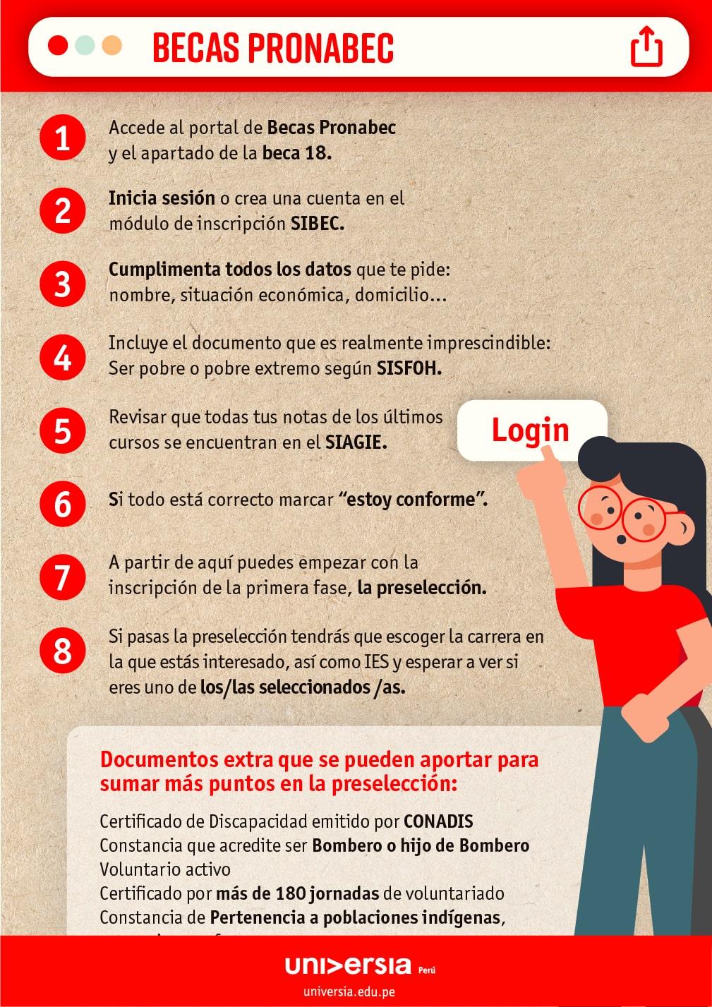 Becas Pronabec Perú: el checklist que te ayuda a conseguirlas