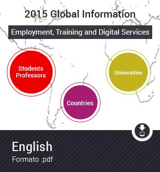2015 Global Information