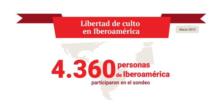El 58% de los jóvenes puertorriqueños siente que en su universidad o trabajo puede hablar abiertamente de religión