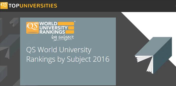 Este é o atual Top 5 das melhores universidades em Portugal por área de acordo com o ranking mundial QS