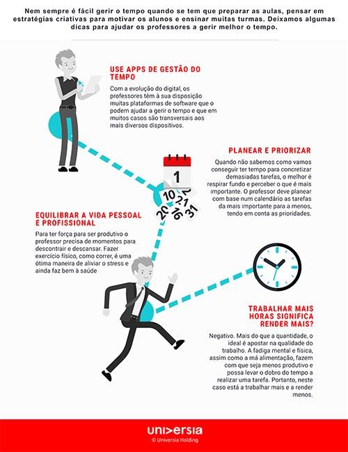 Estratégias para gerir melhor o tempo se é professor