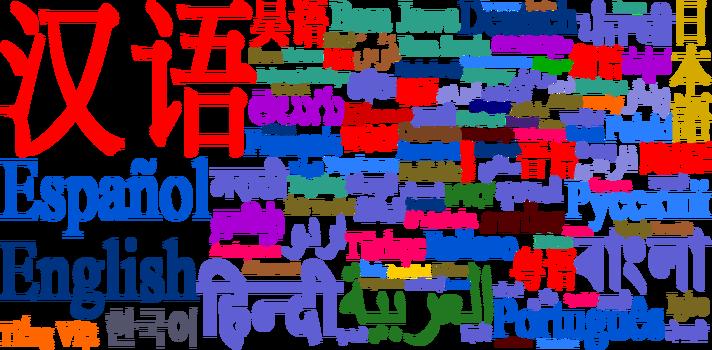 Los idiomas más difíciles de aprender