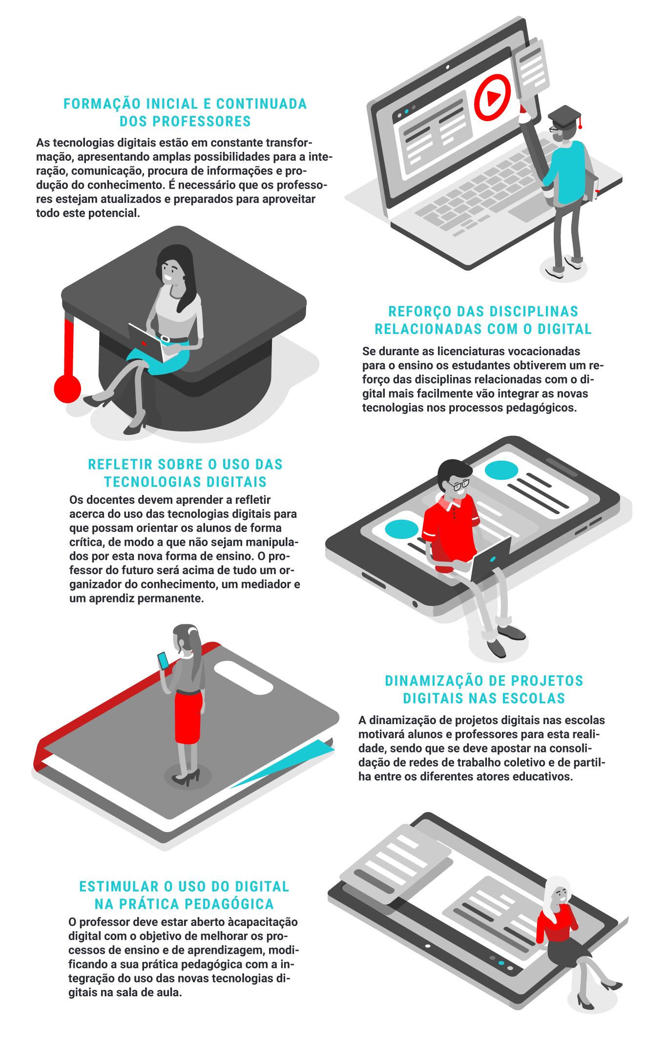 INFG 5 estratégias para melhorar a capacitação digital dos professores universitários