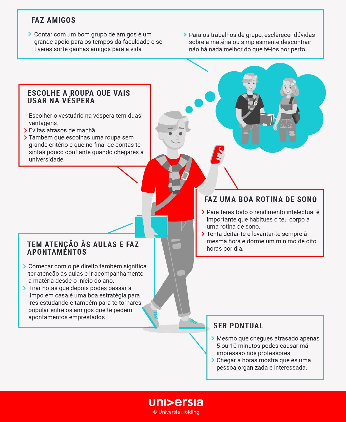 Infografía: 5 conselhos para começar a universidade com o pé direito