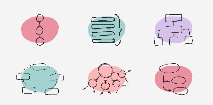 Aprende A Hacer Un Mapa Conceptual Con Estas 6 Apps