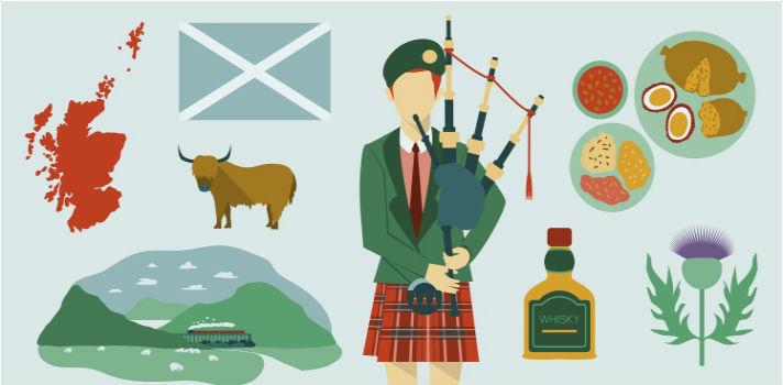 A Escócia é um país onde vais encontrar muitos estudantes internacionais