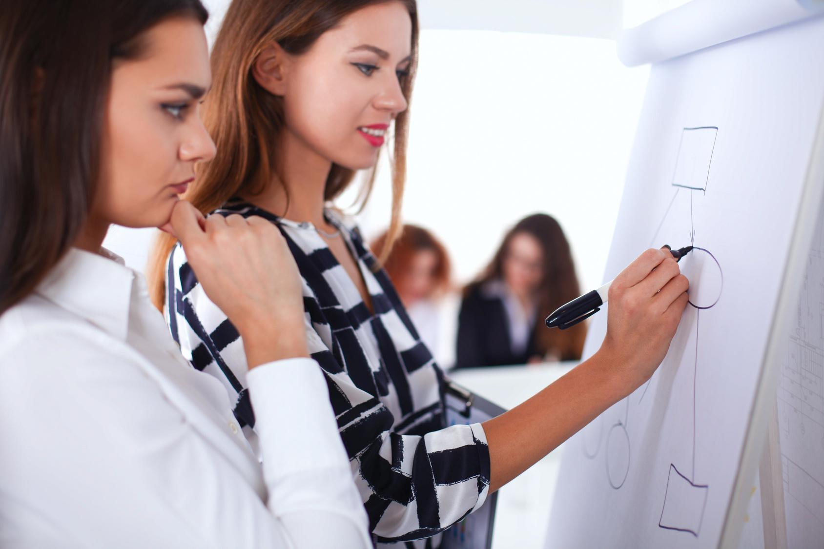 Quais as melhores estratégias de Ensino?