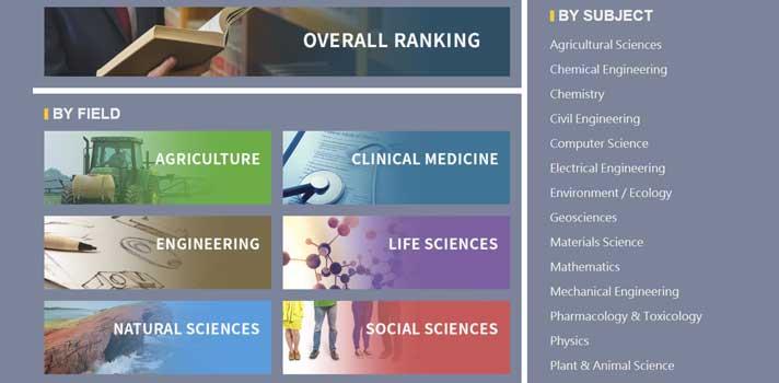 Universidade do Porto entre as 100 melhores do mundo em cinco áreas científicas