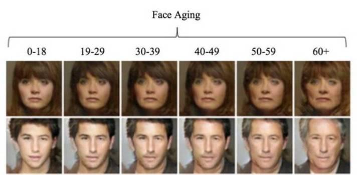¿Cómo serás con 70 años? Gracias a un algoritmo, es posible saberlo