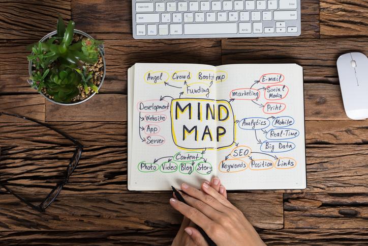 A realização de um mapa mental constitui o primeiro passo para revelar ideias no papel.