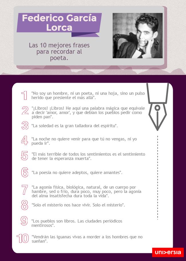 10 Frases Para Recordar A Federico García Lorca