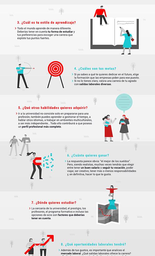 Infografía: 10 cosas que necesitas saber antes de elegir una carrera