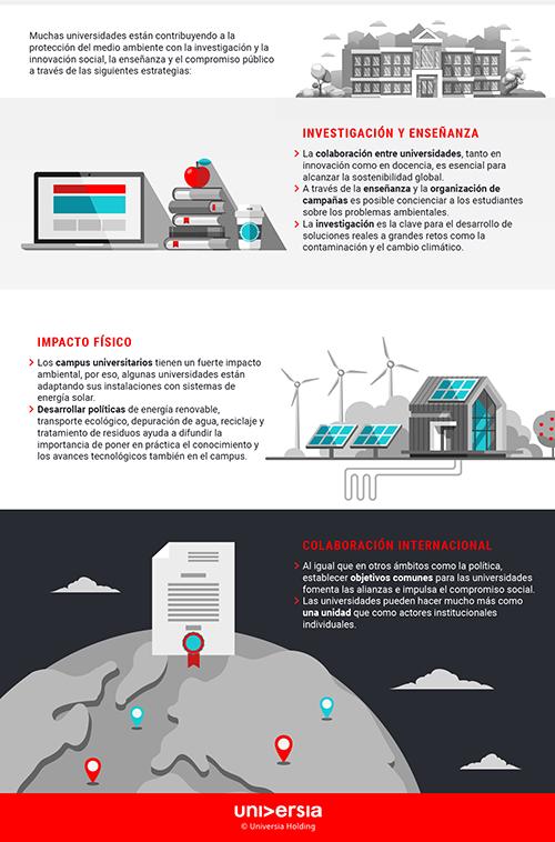 Infografía: 3 formas en las que la Universidad contribuye al Medio Ambiente