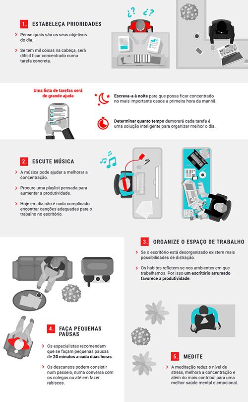 Infografia: 5 conselhos para uma maior concentração no trabalho