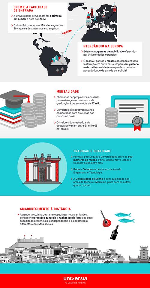 Infografía: 5 razões para estudar em Portugal