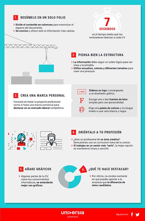 Infografía: 6 consejos para elaborar un buen CV