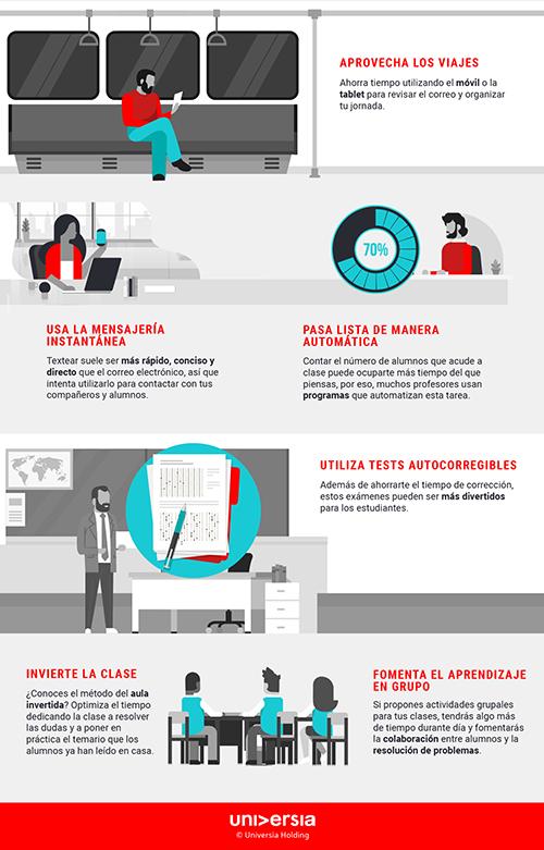 Infografía: 6 estrategias para gestionar mejor el tiempo si eres profesor