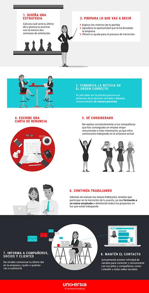 Infografía: Cómo renunciar a un trabajo sin quedar mal