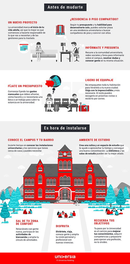Infografía: Consejos para mudarte a tu nueva ciudad universitaria