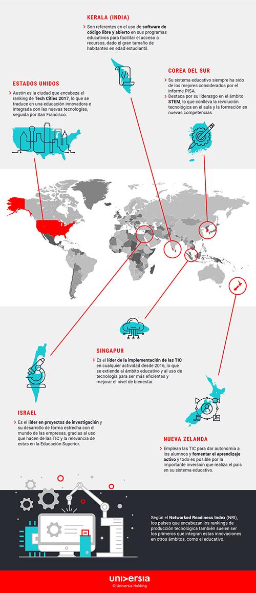 Infografía: ¿Cuáles son los países líderes en tecnología educativa?