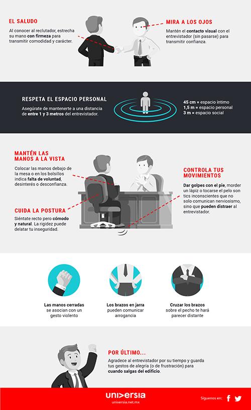 Infografía: El lenguaje no verbal en una entrevista de trabajo