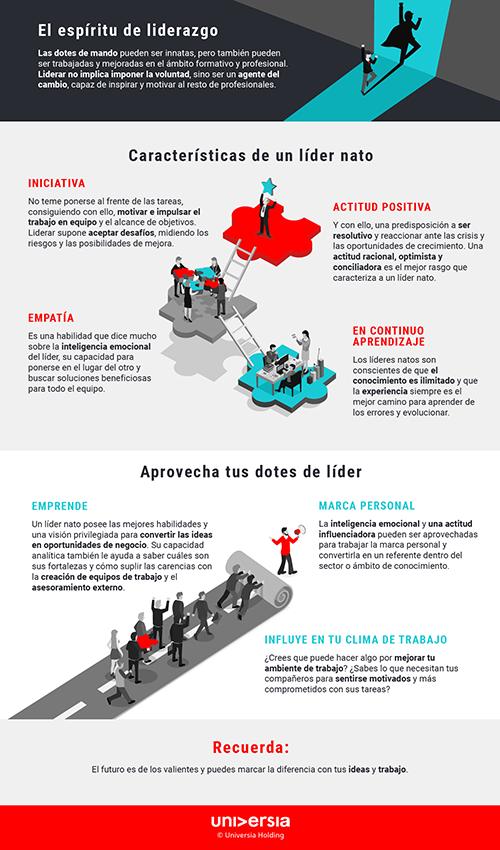 Infografía: ¿Eres un líder nato?