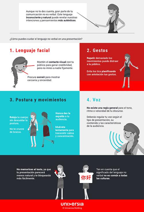 Infografía: La importancia del lenguaje no verbal en una presentación