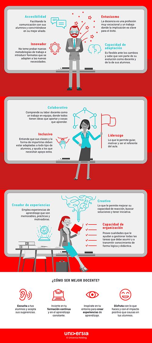 Infografía: Las 10 cualidades esenciales del buen docente