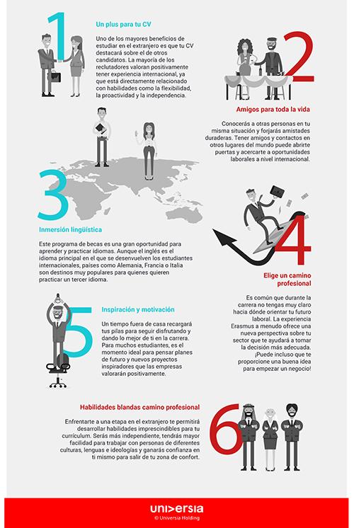 Las 6 ventajas de ser Erasmus para tu carrera profesional