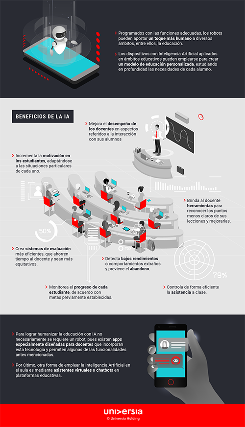 Infografía: ¿Puede la IA humanizar la educación?