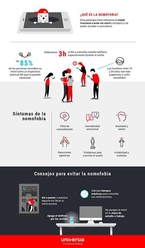 Infografía - ¿Qué es la nomofobia y cómo puedes combatirla?