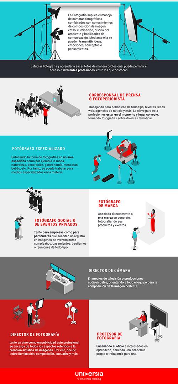 Infografía: ¿Qué salidas laborales tiene la Fotografía?
