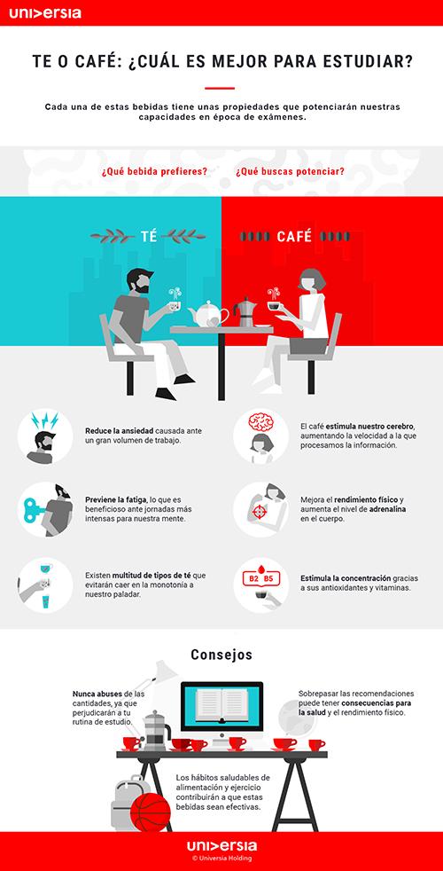 Té o café, ¿cuál es mejor para estudiar?