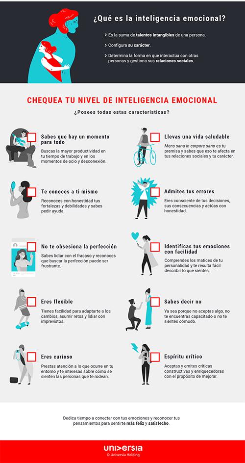 Infografía: ¿Tienes suficiente inteligencia emocional?