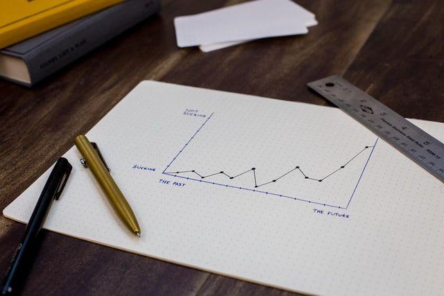 Os cursos de finanças são um pré-requisito para qualquer pessoa que deseja empreender.