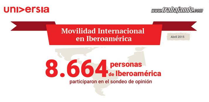Encuesta: Estudiantes boricuas afirman que las mejores oportunidades se encuentran fuera del país