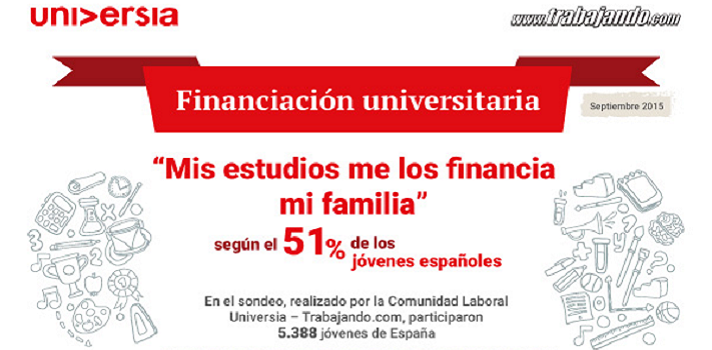 El 52% de los españoles elige sus estudios por vocación