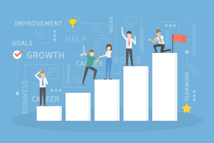 Qué es el growth hacking y por qué se utiliza