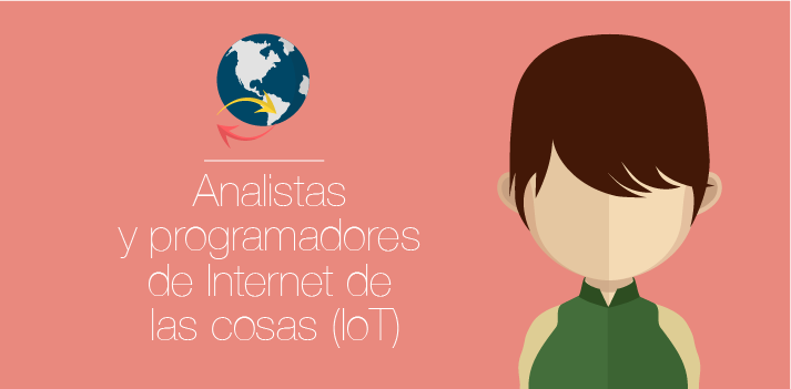 Analistas y programadores de Internet de las cosas (IoT)