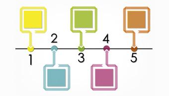 7 ferramentas online para criar linhas do tempo